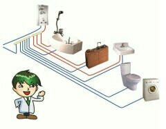 大邑改分水系统(无接管)免费安装了