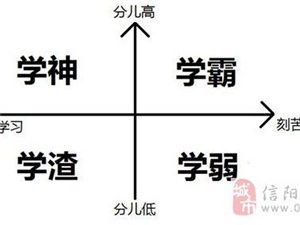 "中考""女�W霸""!9�T�W科,6�T�M分,共�G9分"