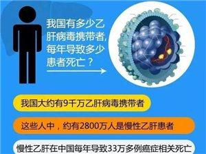 世界肝炎日,小心肝,肝炎十问你能答上来吗?