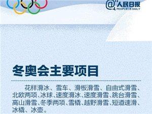 你不知道的中国和冬奥会