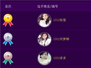 大邑网微女神第一期投票圆满结束――公布获奖名单