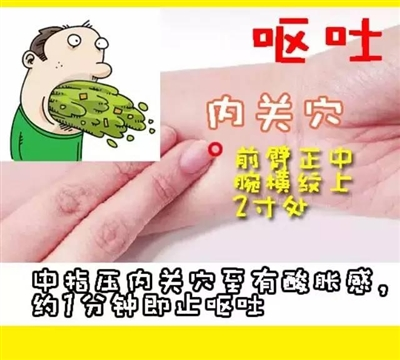 【�B生保健】�f�f不可不看,九款救命�c穴大法
