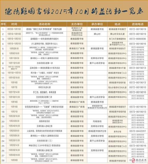 2015澳门威尼斯人官网县图书馆10月活动预告!