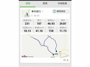 20151017骑行青峰山大桥