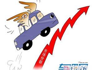 汽车后市场万亿商机,谁将是下一个领导者!