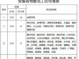 阜阳市区最低工资调整为1250元/月