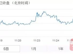 恒大股价逆市大涨,难道是因为夺了个亚冠?