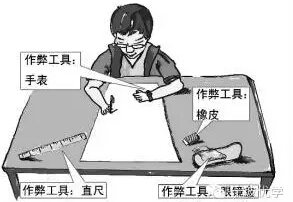 云南曲靖公务员考试作弊案一审宣判 4人获刑