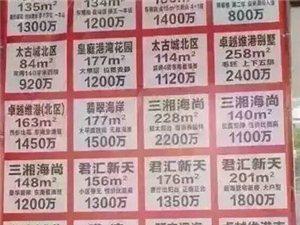 正常思维的人,已经不信房价会降了!