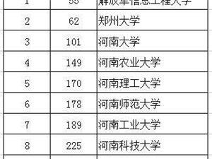 2016高校排行榜出�t 信��筛咝I习褚幌惨�n