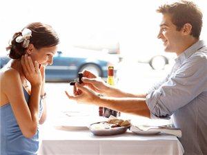 求婚最佳时间,公式来计算