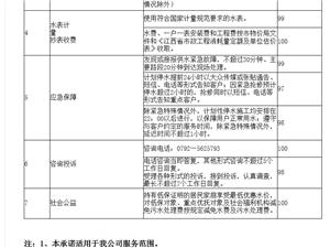 1/22水表破裂到1/30日自�硭�公司�不�^�砭S修,�人怎么�^??