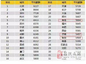 算算账!中国还有多少人买的起房?