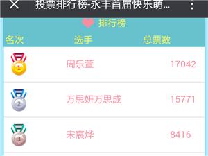 快乐萌宝决赛网络投票结果公布,现场评比时间稍后通知