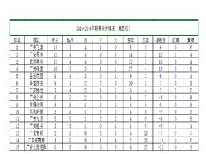 广安足球超级联赛(第五轮集锦)邻水新城2:1广安绿茵