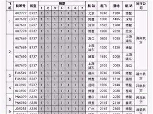 博鳌机场都开通了哪些航班?快来看看