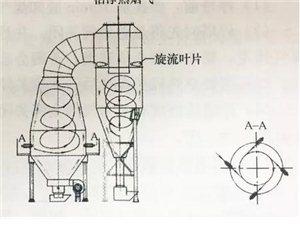 【技术】水煤浆炉的操作流程