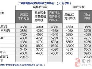 江西公办大学学费要上涨~网友们都炸锅了!
