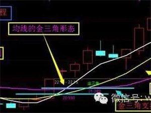 神奇均线形态之金三角战法