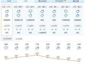 澳门大发游戏网站近一周的天气