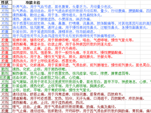 修正药业诚招凌海北宁黑山县级代理
