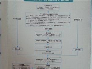 西南财经大学网络教育学院,211工程大学,国家承认