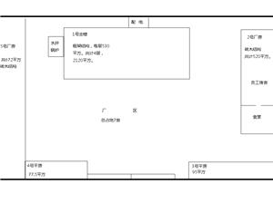 城隍转盘独院厂房招租3500平方邻妙虎纺织(可出售)