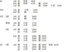 二师兄,iPhone专卖 淘宝搜索:二师兄数码城
